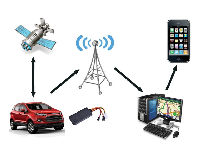 onboard map based tracking system - 768×549